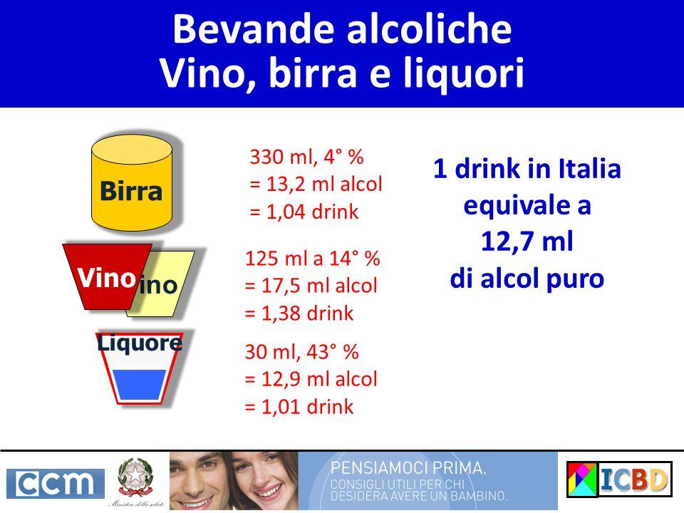 Bevande alcoliche Vino, birra e liquori