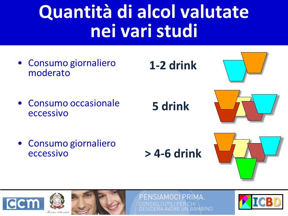 Quantità di alcol valutate nei vari studi