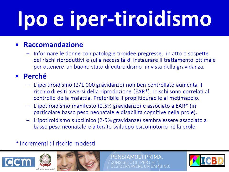 Ipo e iper-tiroidismo Ipo e iper-tiroidismo Raccomandazione Perché