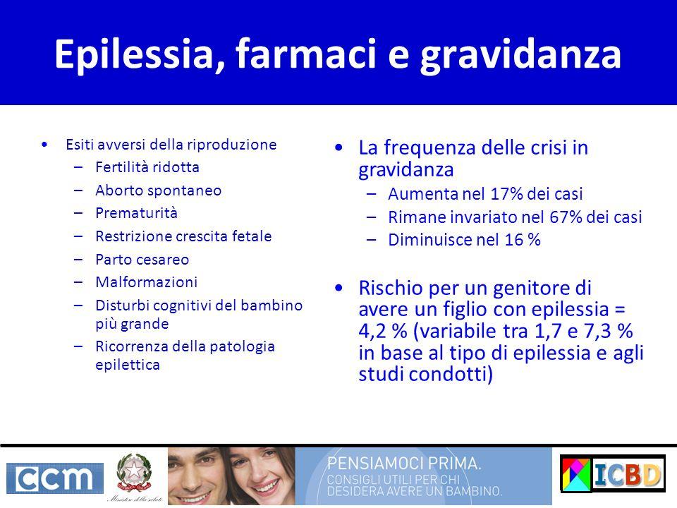 Epilessia, farmaci e gravidanza