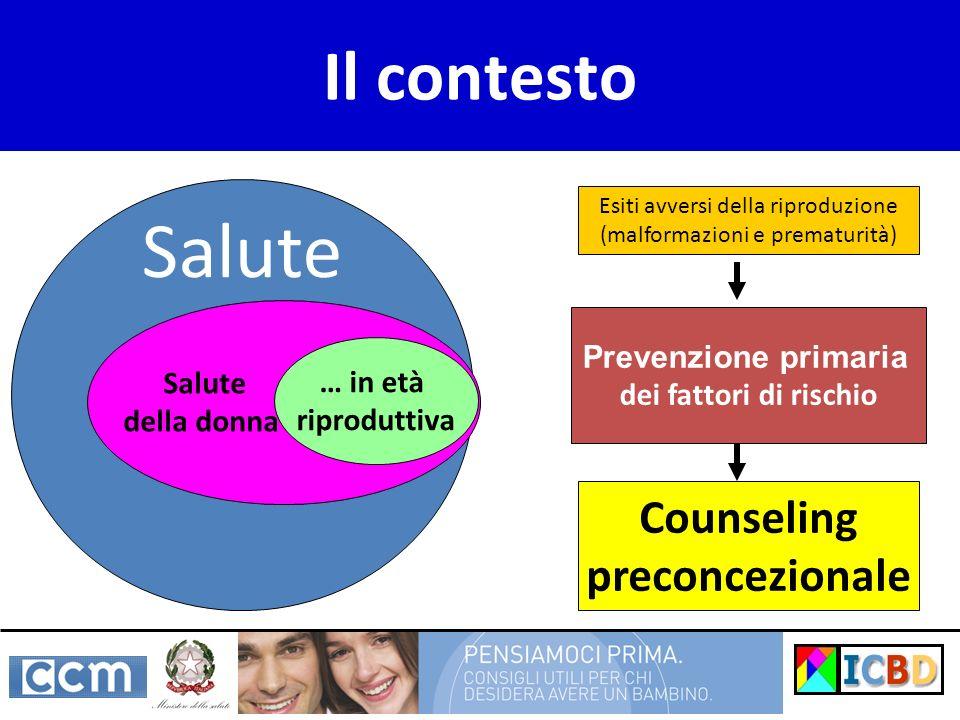 Salute Il contesto Counseling preconcezionale Prevenzione primaria