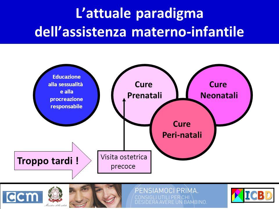 L'attuale paradigma dell'assistenza materno-infantile