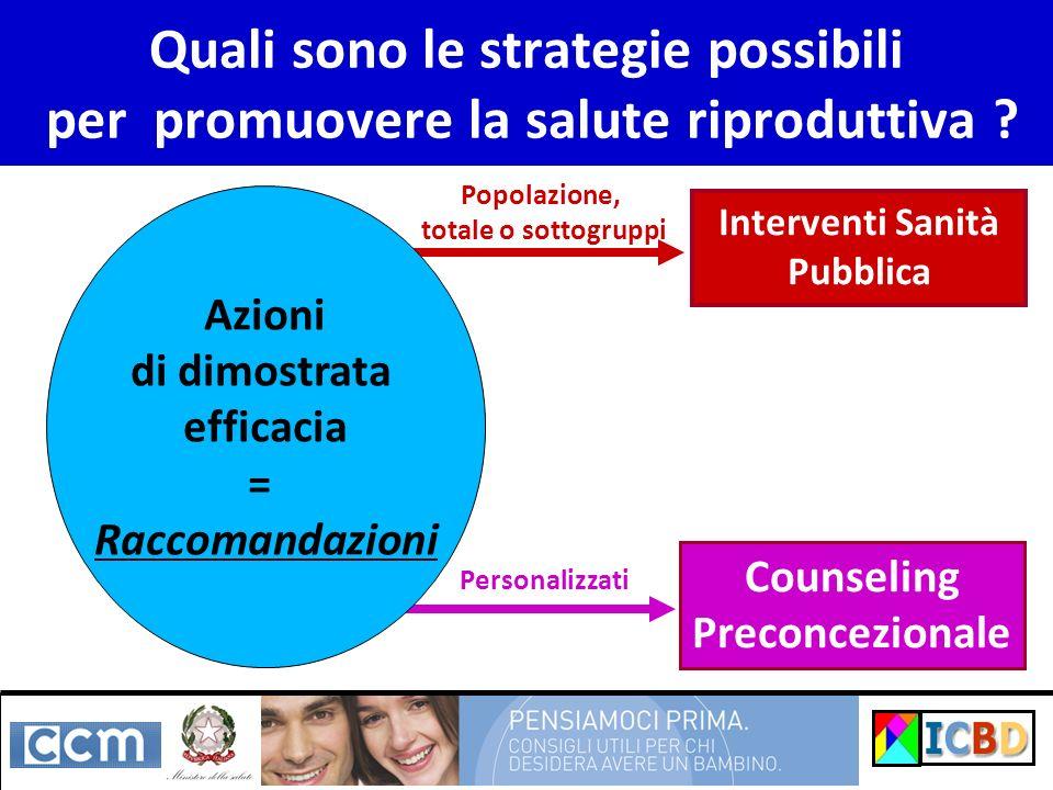 Quali sono le strategie possibili per promuovere la salute riproduttiva
