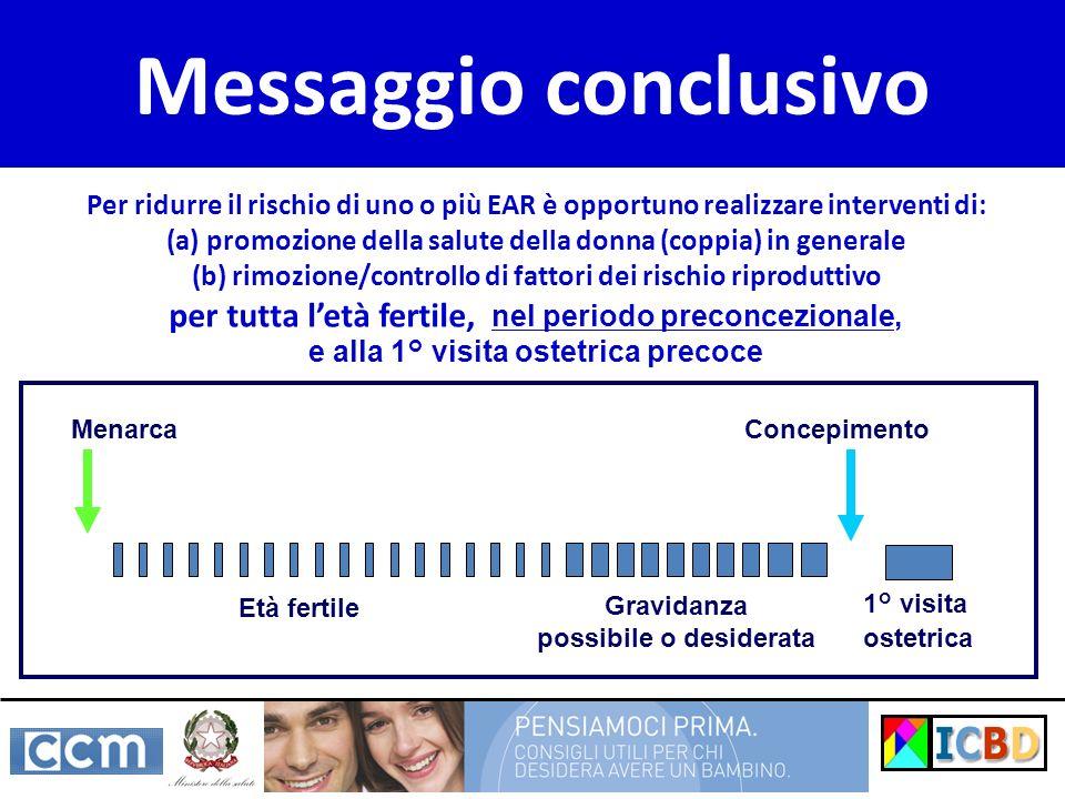 Messaggio conclusivo Per ridurre il rischio di uno o più EAR è opportuno realizzare interventi di: