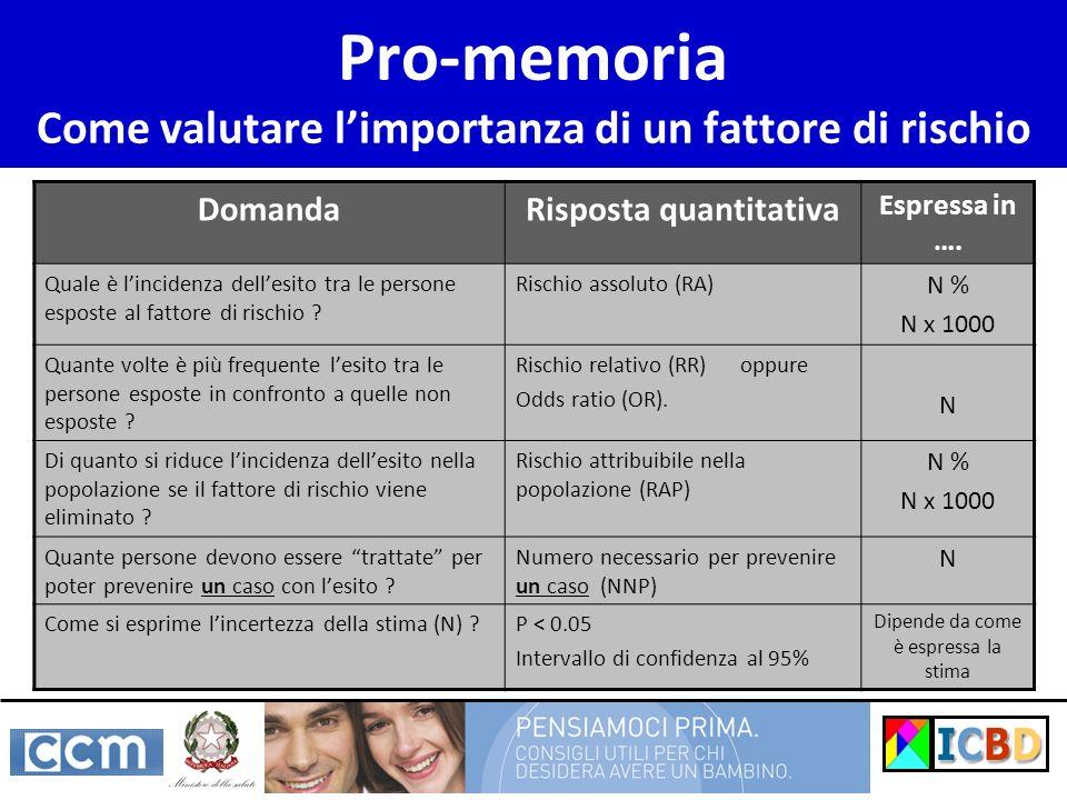 Pro-memoria Come valutare l'importanza di un fattore di rischio