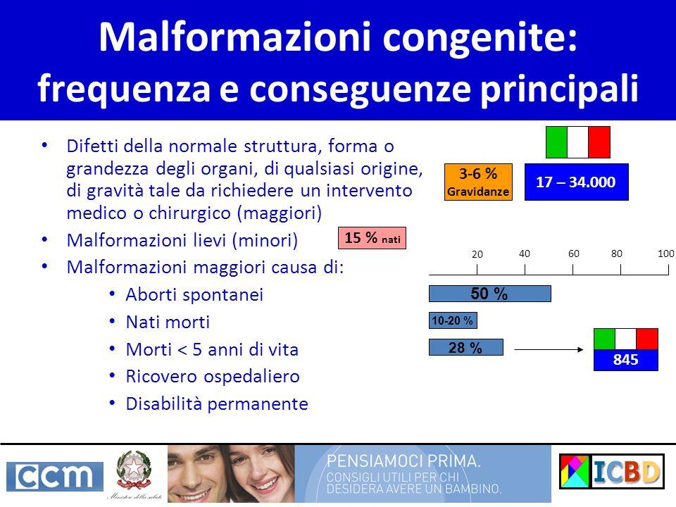 Malformazioni congenite: frequenza e conseguenze principali