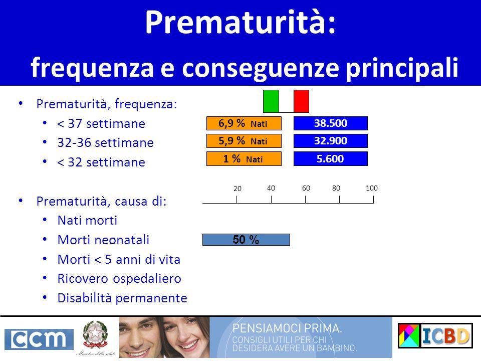 Prematurità: frequenza e conseguenze principali