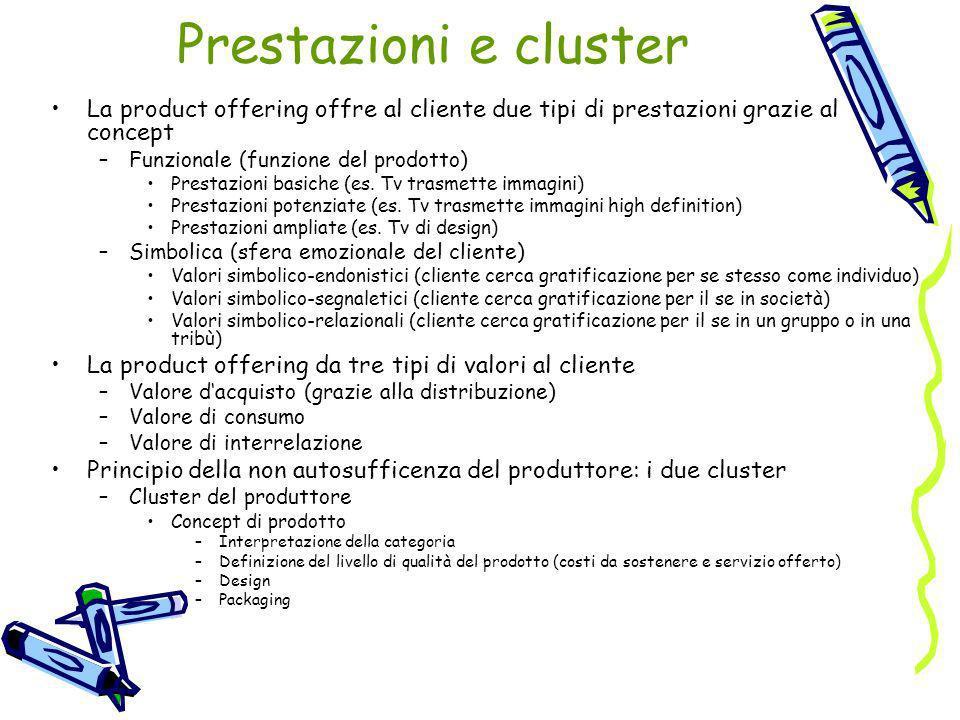 Prestazioni e clusterLa product offering offre al cliente due tipi di prestazioni grazie al concept.