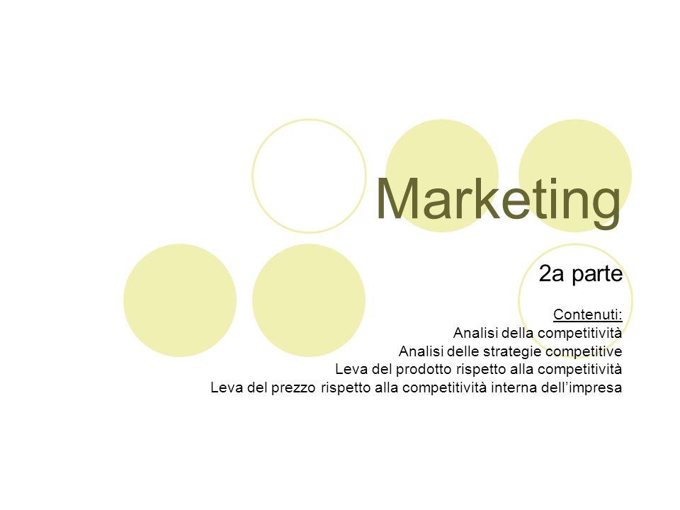 Marketing 2a parte Contenuti: Analisi della competitività