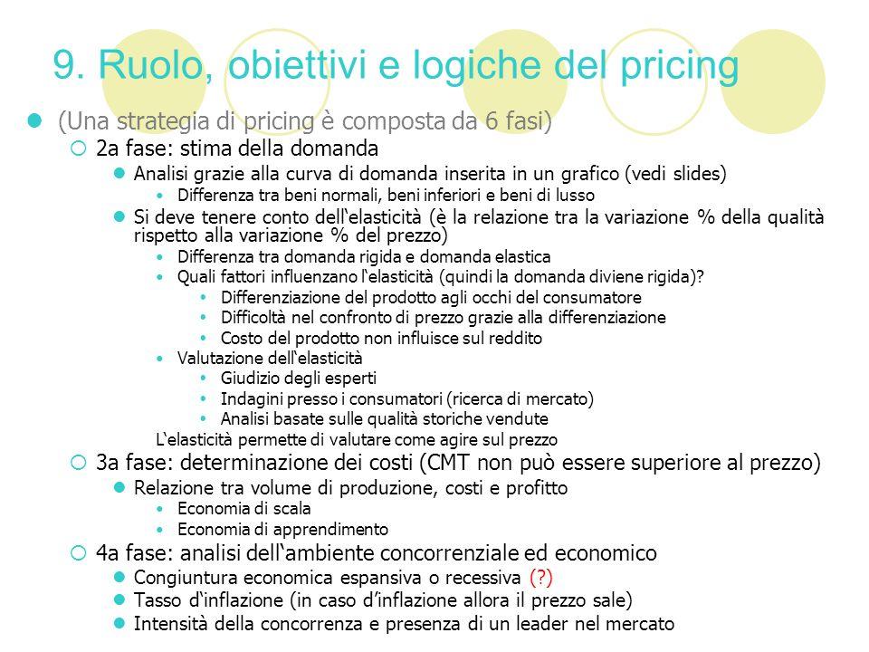 9. Ruolo, obiettivi e logiche del pricing