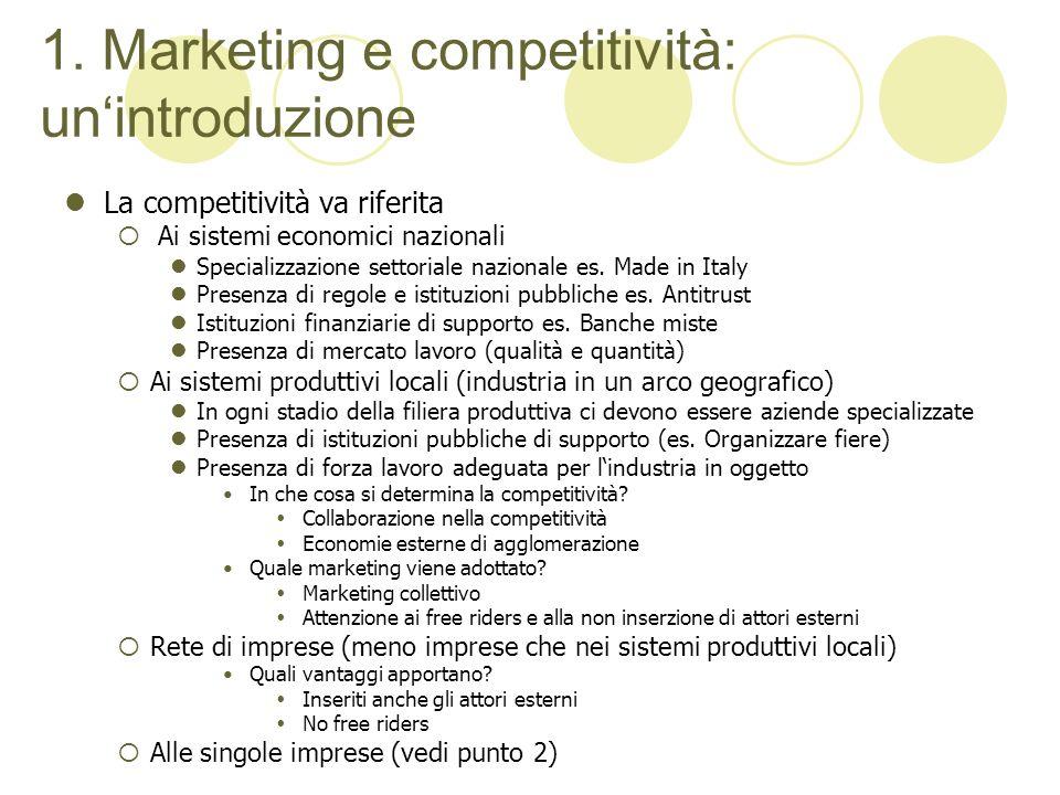 1. Marketing e competitività: un'introduzione