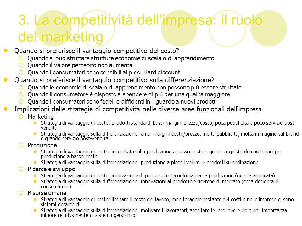 3. La competitività dell'impresa: il ruolo del marketing