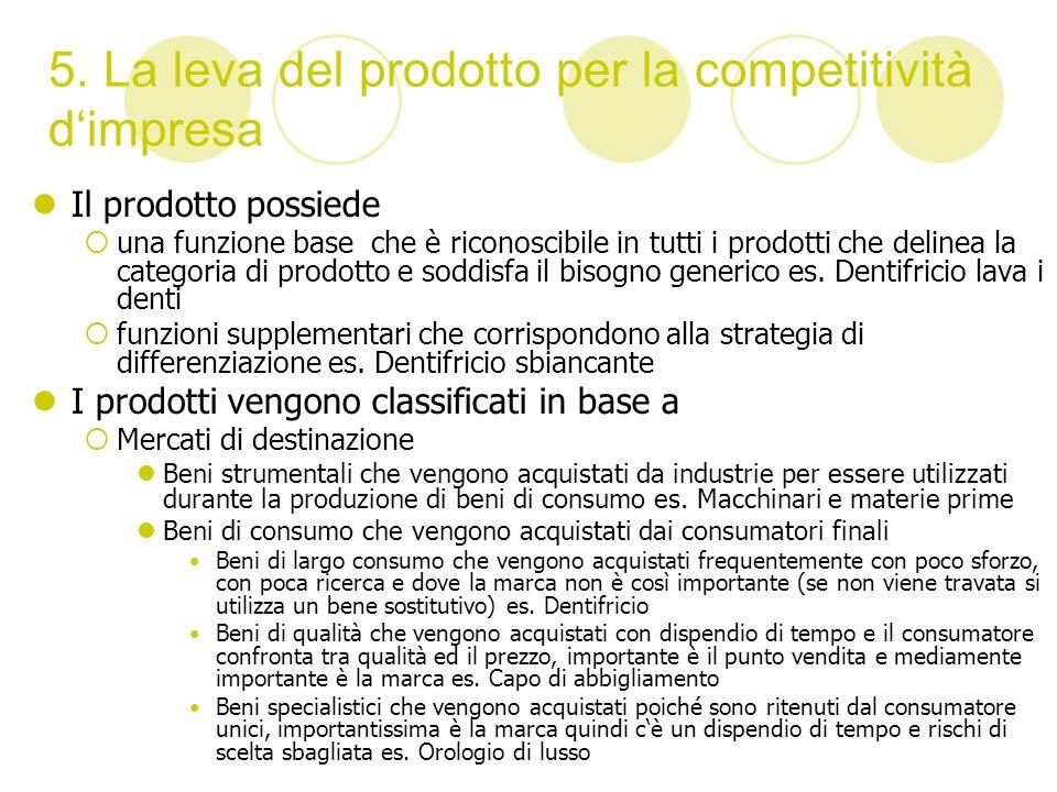 5. La leva del prodotto per la competitività d'impresa