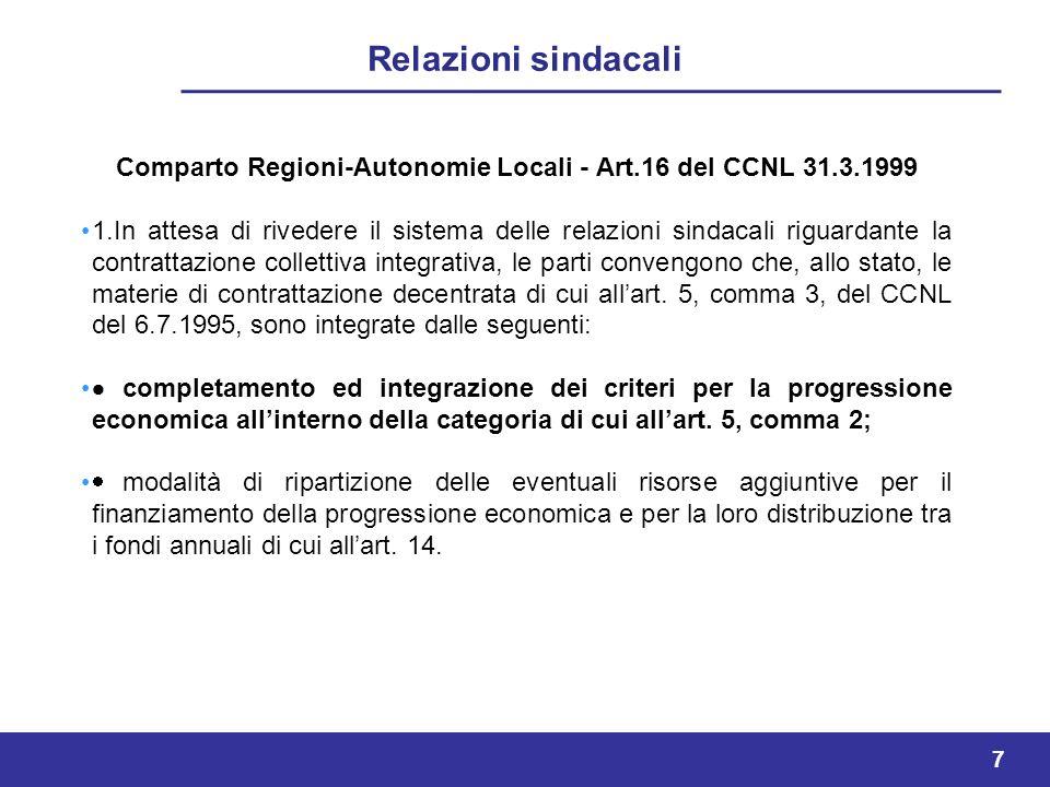 Comparto Regioni-Autonomie Locali - Art.16 del CCNL 31.3.1999