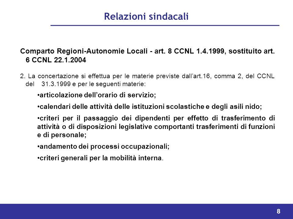 Relazioni sindacali Comparto Regioni-Autonomie Locali - art. 8 CCNL 1.4.1999, sostituito art. 6 CCNL 22.1.2004.