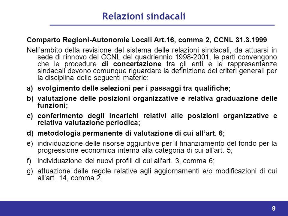 Relazioni sindacali Comparto Regioni-Autonomie Locali Art.16, comma 2, CCNL 31.3.1999.