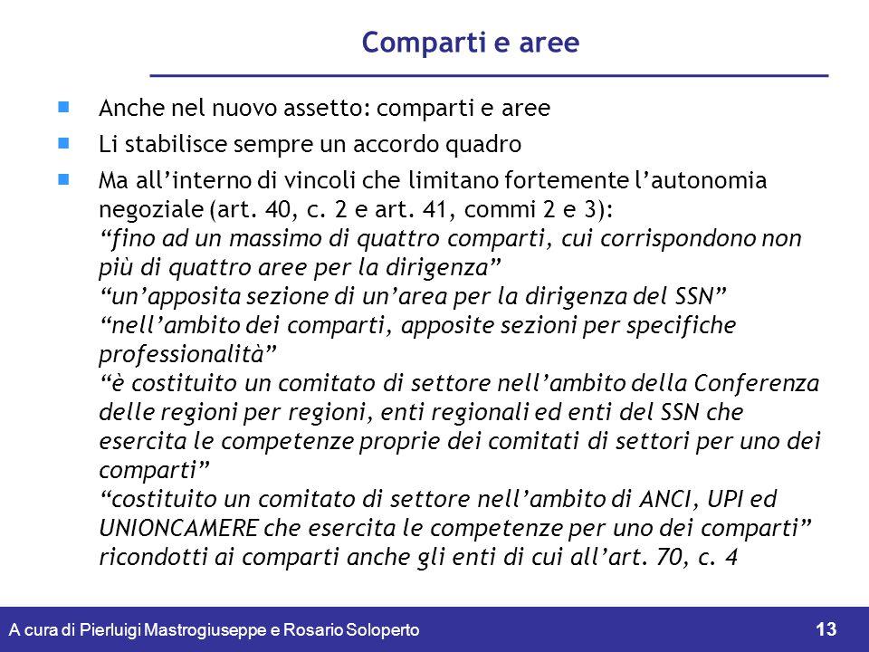 Comparti e aree Anche nel nuovo assetto: comparti e aree