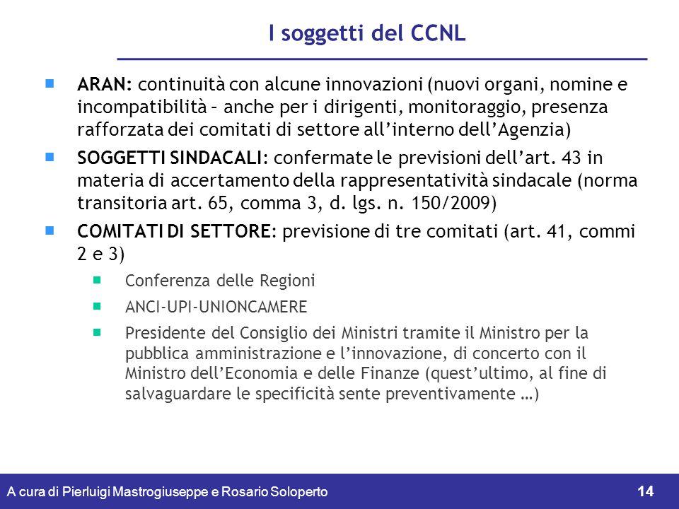 I soggetti del CCNL