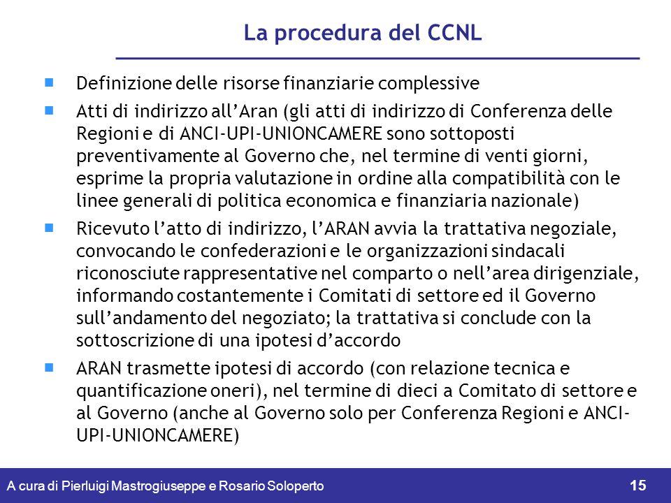 La procedura del CCNL Definizione delle risorse finanziarie complessive.