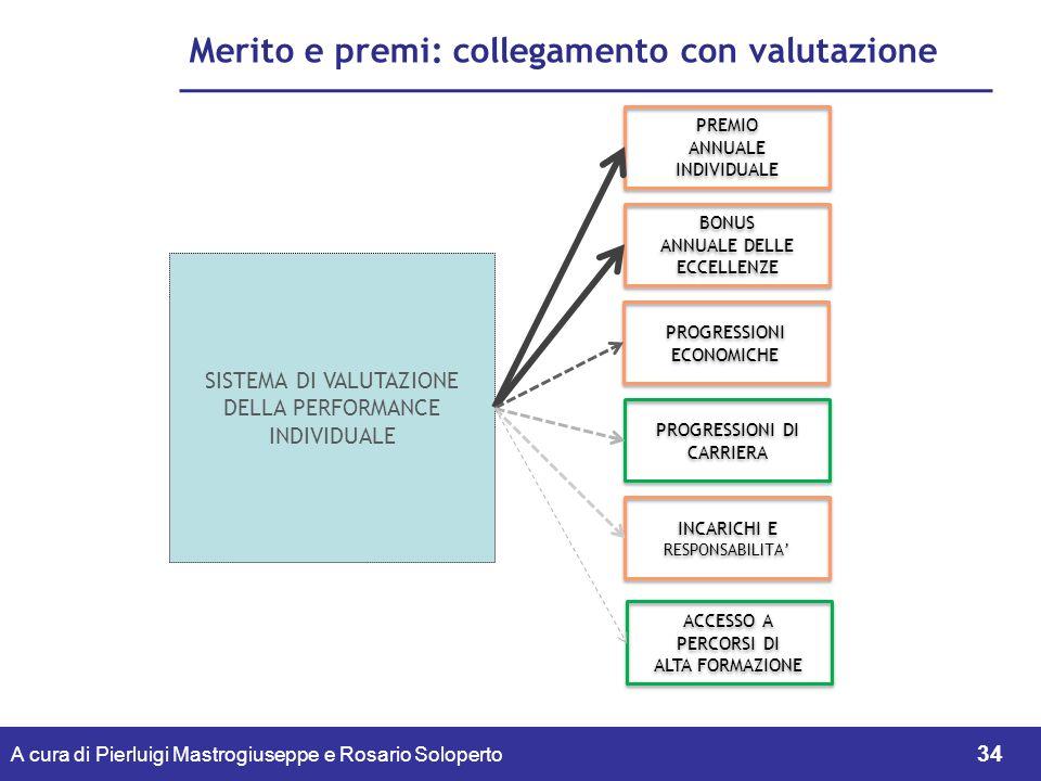Merito e premi: collegamento con valutazione