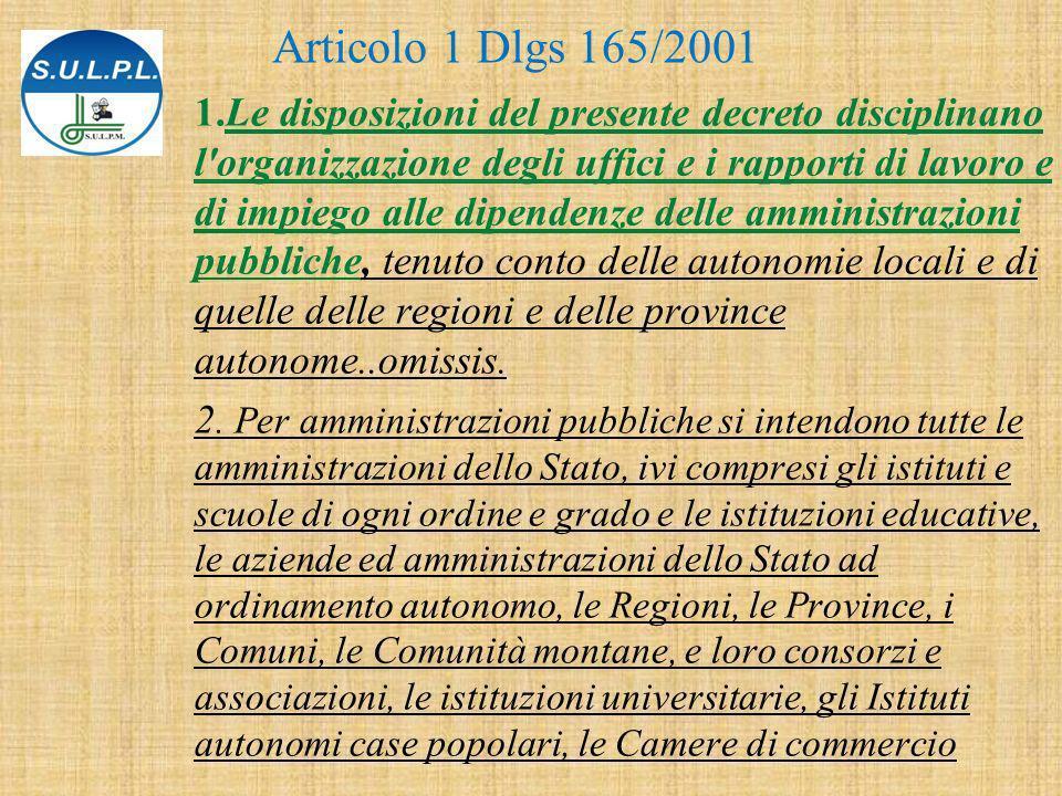 Articolo 1 Dlgs 165/2001