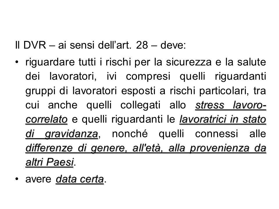 Il DVR – ai sensi dell'art. 28 – deve: