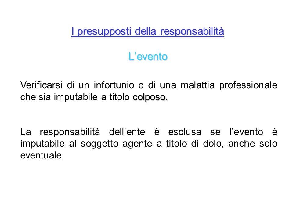 I presupposti della responsabilità L'evento