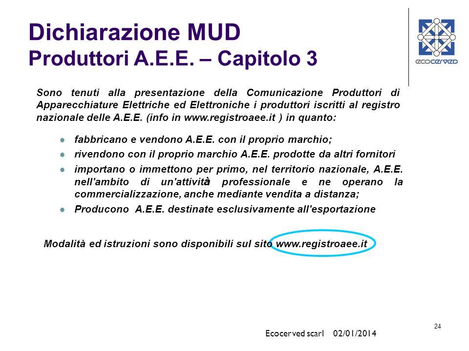 Dichiarazione MUD Produttori A.E.E. – Capitolo 3