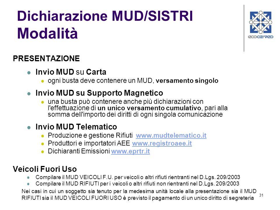 Dichiarazione MUD/SISTRI Modalità