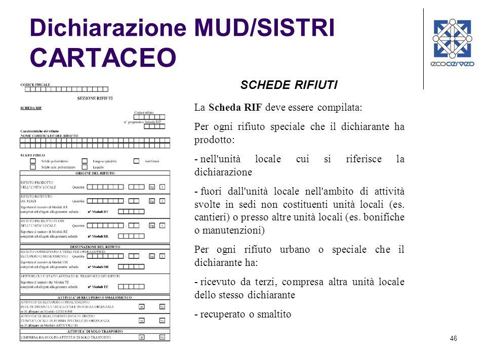 Dichiarazione MUD/SISTRI CARTACEO