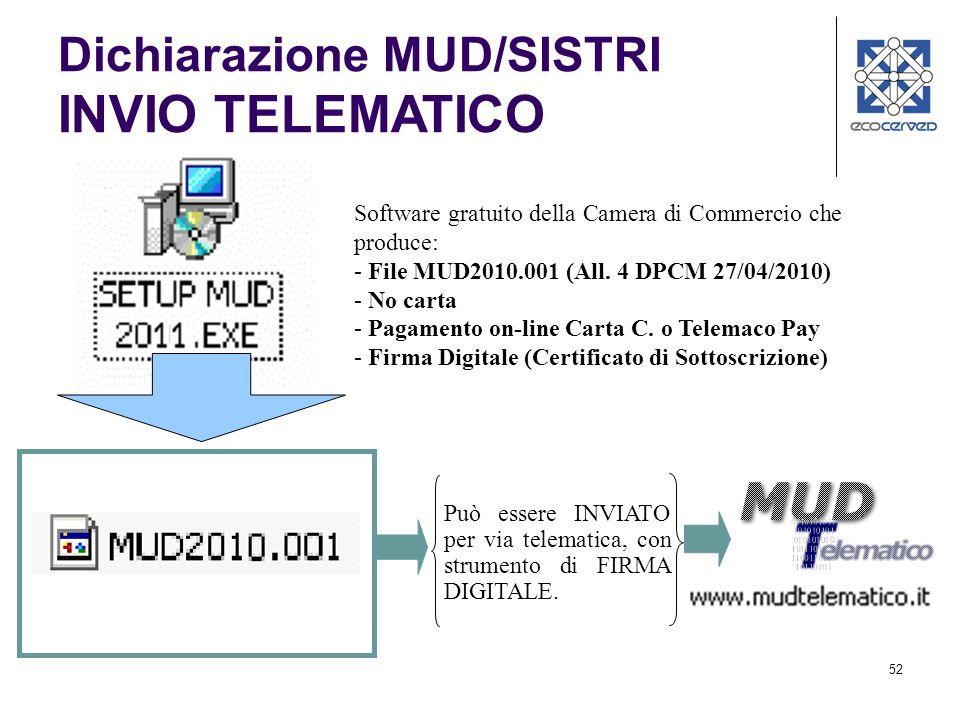 Dichiarazione MUD/SISTRI INVIO TELEMATICO
