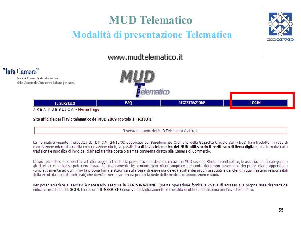 MUD Telematico Modalità di presentazione Telematica