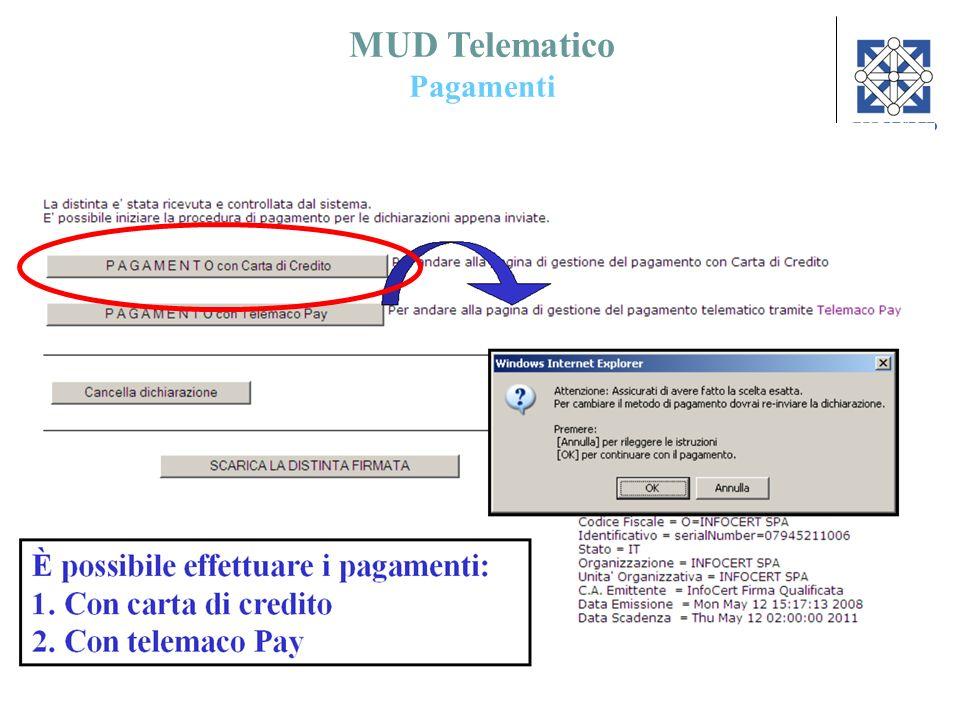 MUD Telematico Pagamenti