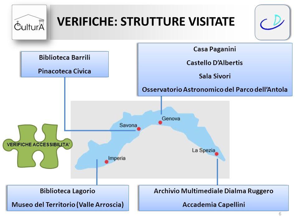 VERIFICHE: STRUTTURE VISITATE