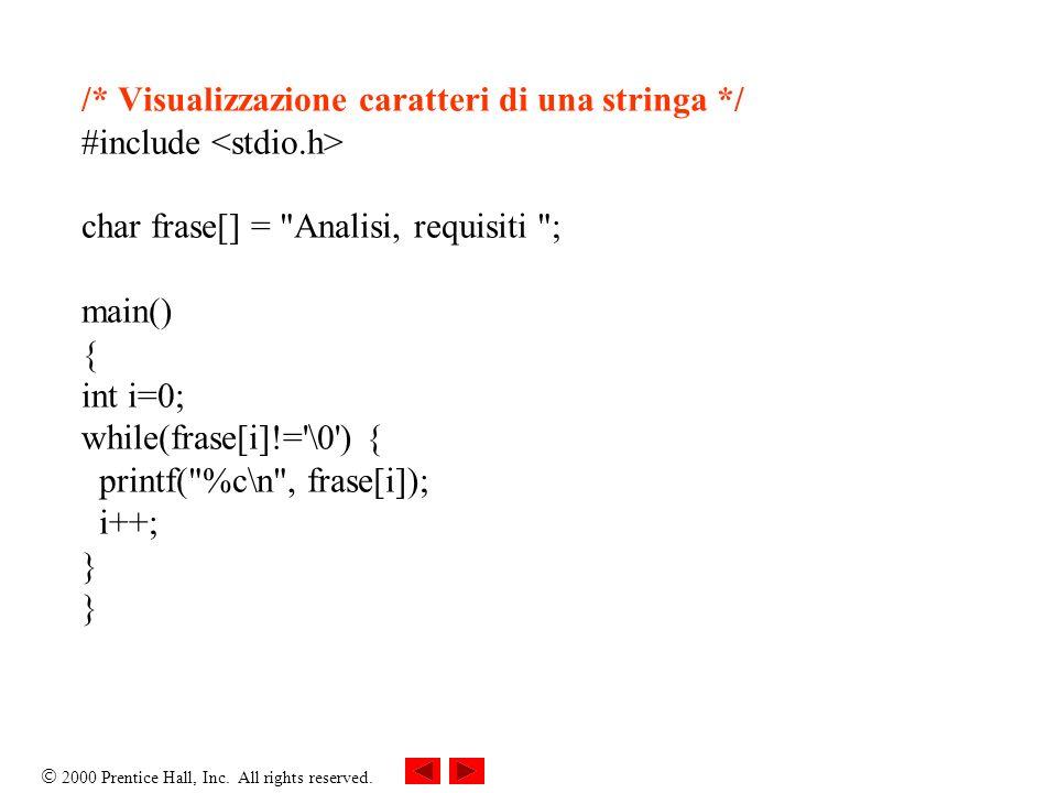 /* Visualizzazione caratteri di una stringa */