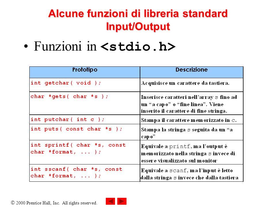 Alcune funzioni di libreria standard Input/Output