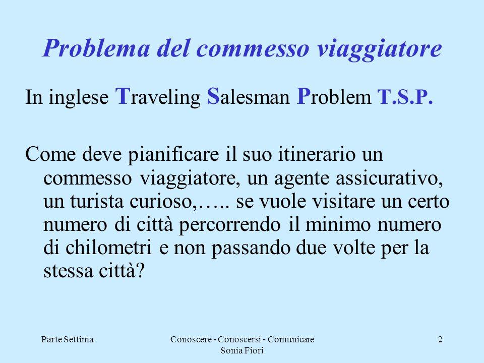 Problema del commesso viaggiatore