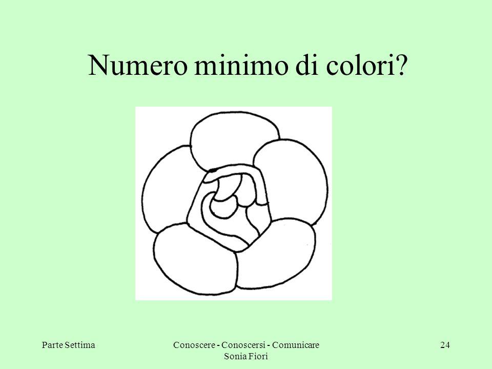 Numero minimo di colori