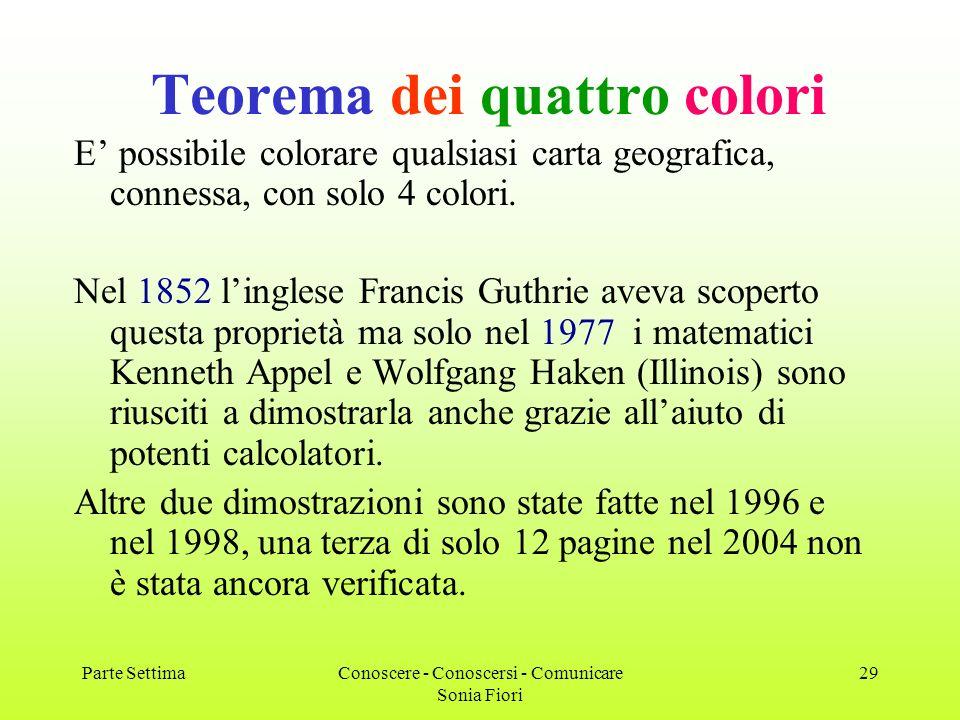 Teorema dei quattro colori