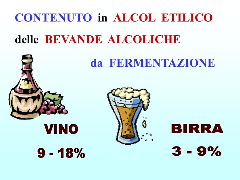 CONTENUTO in ALCOL ETILICO