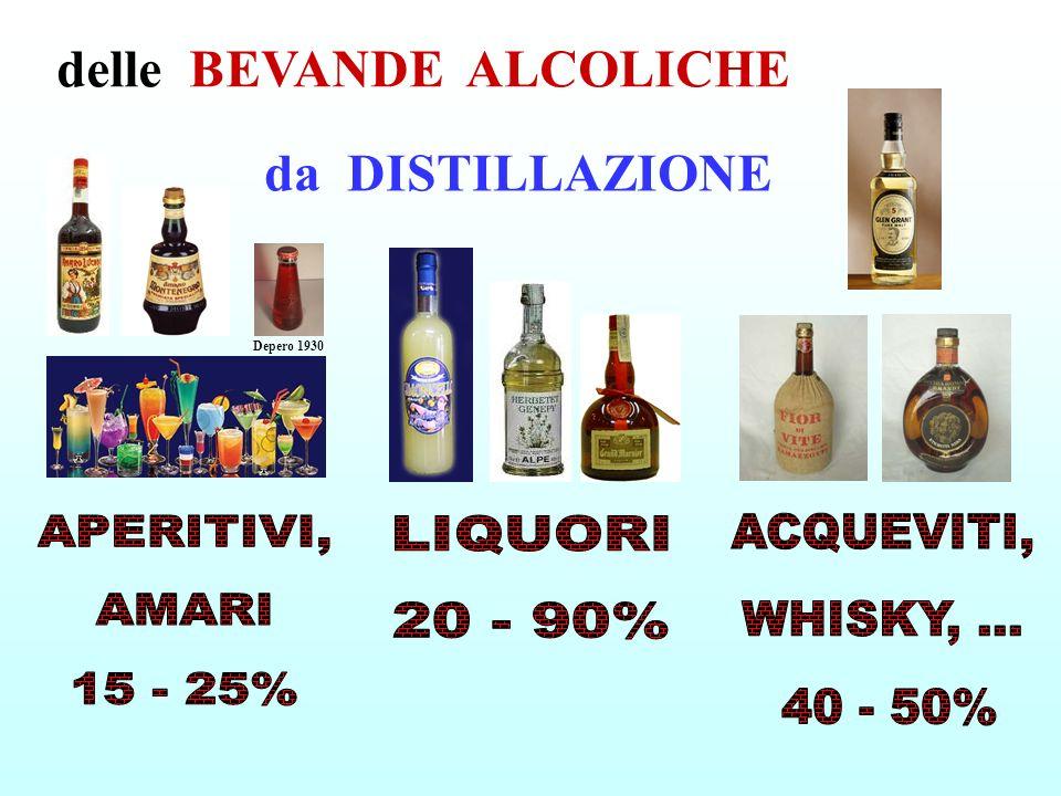 da DISTILLAZIONE delle BEVANDE ALCOLICHE APERITIVI, AMARI 15 - 25%