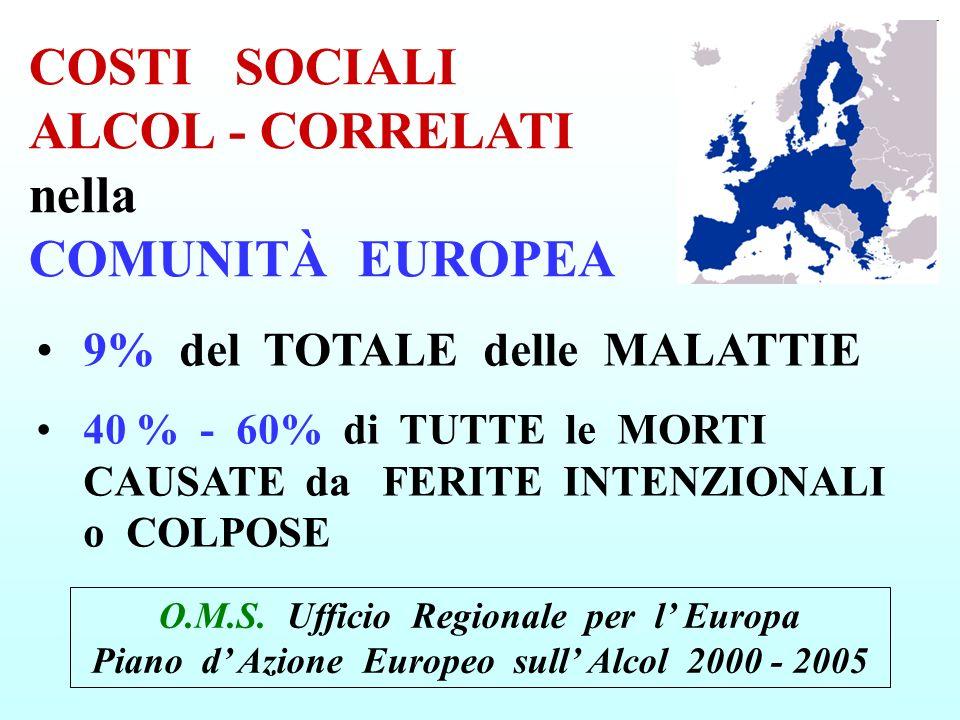 COSTI SOCIALI ALCOL - CORRELATI nella COMUNITÀ EUROPEA