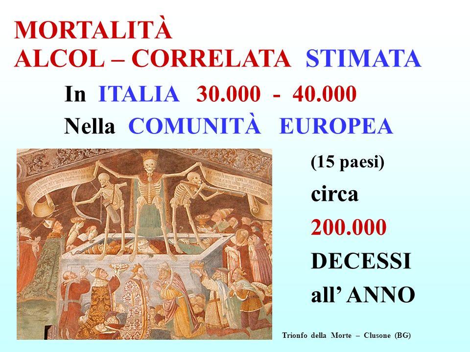 MORTALITÀ ALCOL – CORRELATA STIMATA