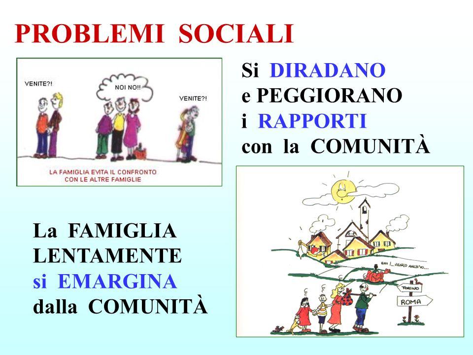 PROBLEMI SOCIALI Si DIRADANO e PEGGIORANO i RAPPORTI con la COMUNITÀ