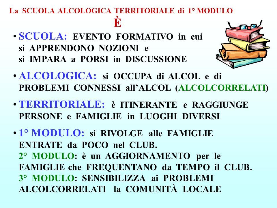 La SCUOLA ALCOLOGICA TERRITORIALE di 1° MODULO È