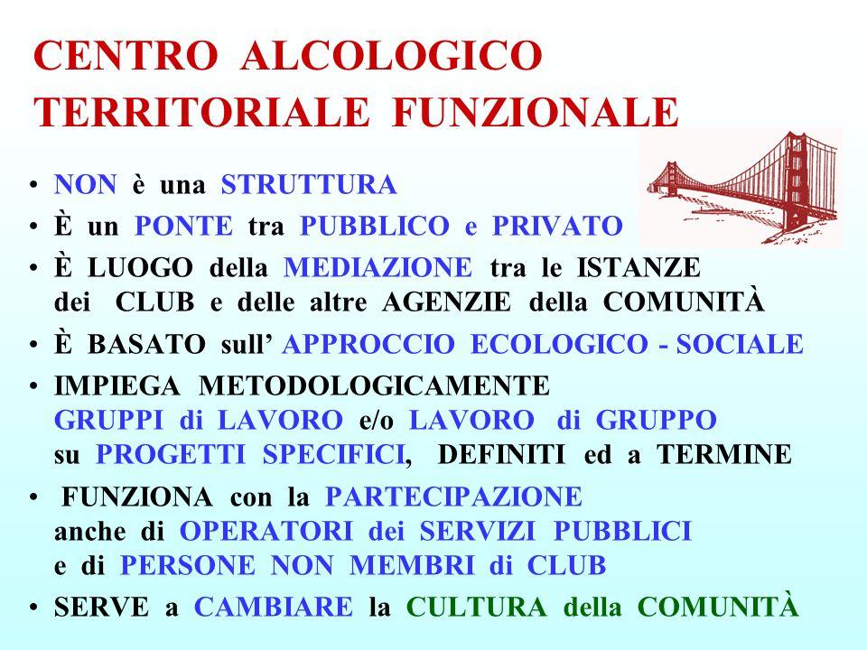 CENTRO ALCOLOGICO TERRITORIALE FUNZIONALE