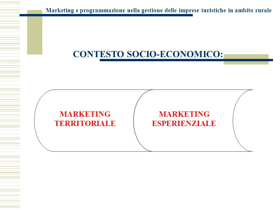 MARKETING TERRITORIALE MARKETING ESPERIENZIALE