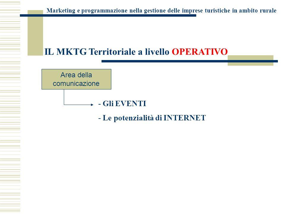 IL MKTG Territoriale a livello OPERATIVO
