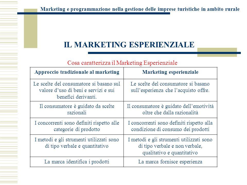Approccio tradizionale al marketing Marketing esperienziale