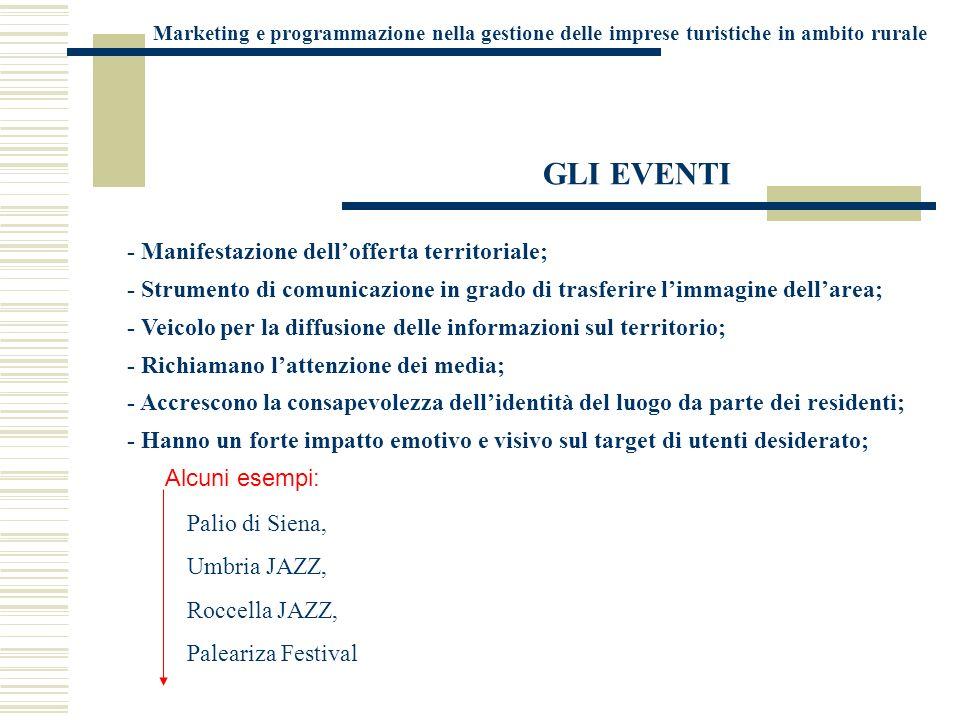 GLI EVENTI - Manifestazione dell'offerta territoriale;